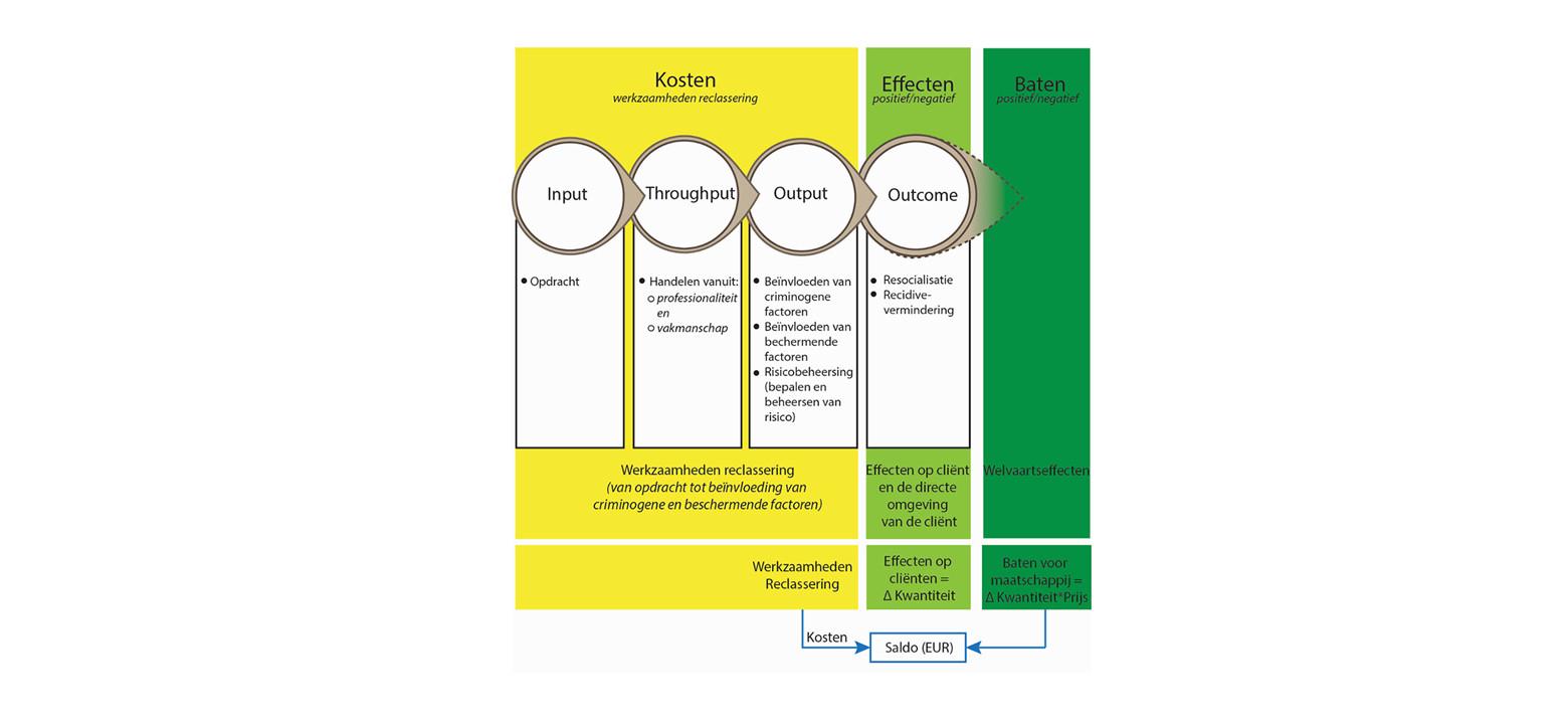 Raamwerk-horizontaal-6.jpg